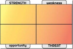 Benchmarking, étude de la concurrence